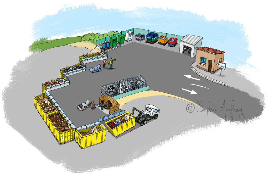 Vue d'ensemble d'un déchetterie avec personnages qui récupèrent du composte.