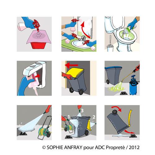 Série de pictos pour les consignes des travaux à accomplir pour un protocole de nettoyage.
