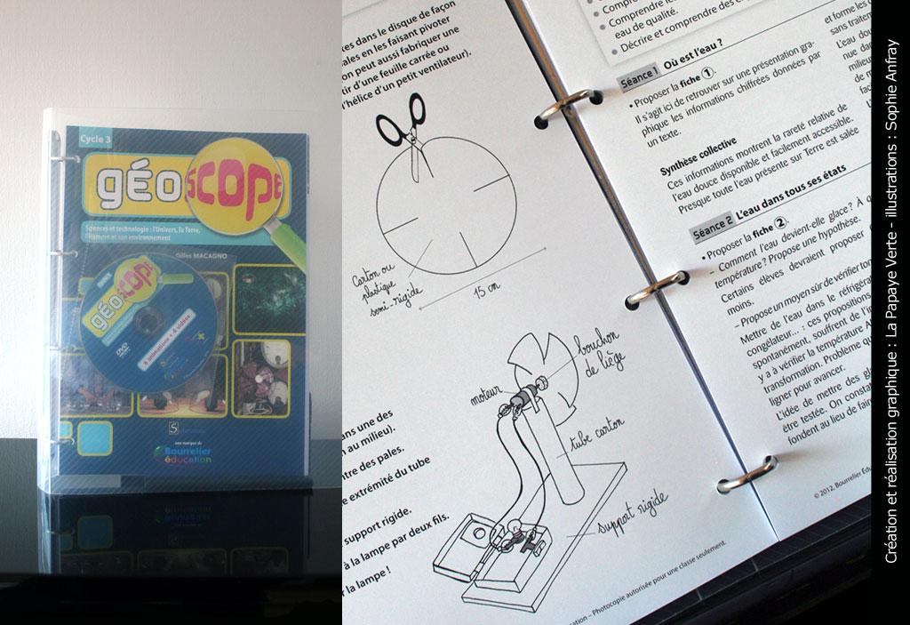 Photo du fichier d'activités Géoscopedes éditions Bourrelier Education.