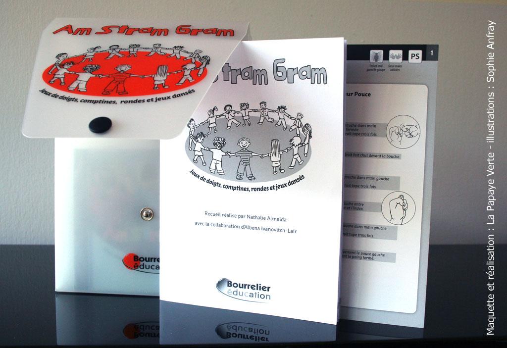 Photo d'un recueil de jeux de doigts, comptines, rondes et jeux dansés pour les maternelles des éditions Bourrelier Education.