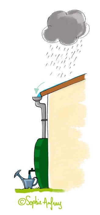 Cuve le long d'une maison qui socke l'eau de pluie.