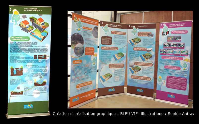 Photo des panneaux de l'exposition sur la gestion des eaux pluviales de la ville de Tarnos.