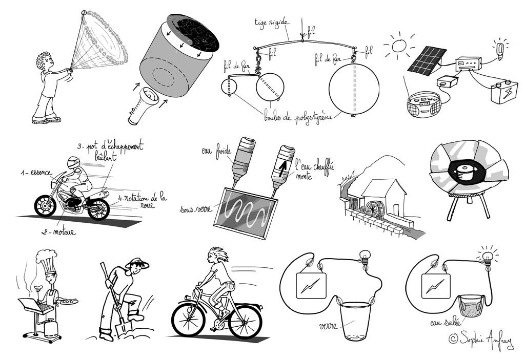 Dessins pédagogiques extraits d'un fichier d'activité sur l'univers, la Terre, l'homme et son environnement.