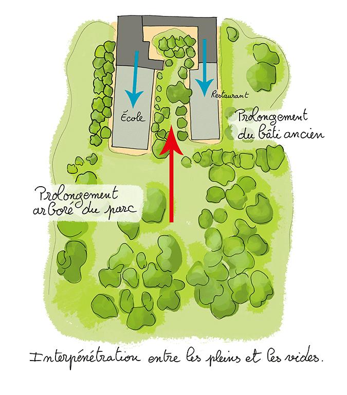 ecole-louis-jouvet-vue-dessus-sophie-anfray