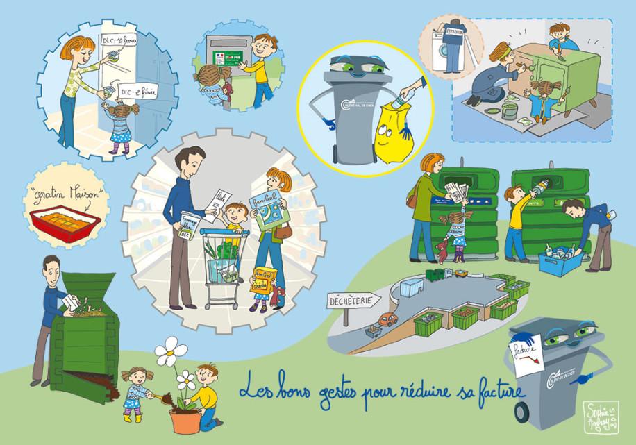 Infographie de gestes quotidiens permettant de réduire les déchets tout en faisant des économies.