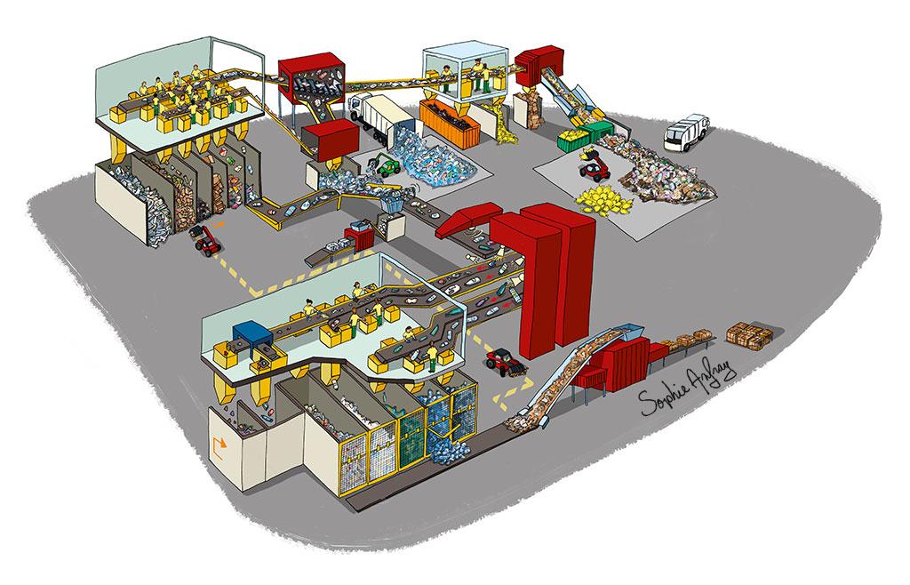 Vue d'ensemble de la chaine de tri sélectif , schéma de fonctionnement de l'équipement de Labruguière.