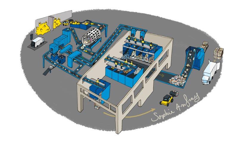 Centre de tri sélectif vu de dessus avec visualisation de la chaine du tri.
